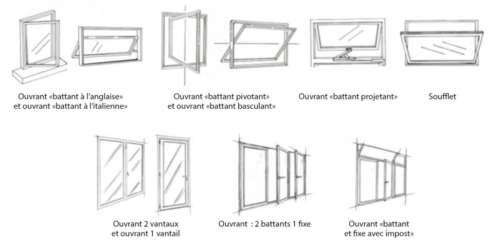 types ouvertures fenetres 1024x517 - Les différents types d'ouverture de fenêtres