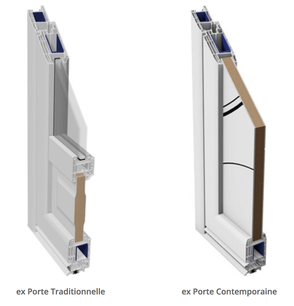 porte pvc - Portes d'entrée PVC